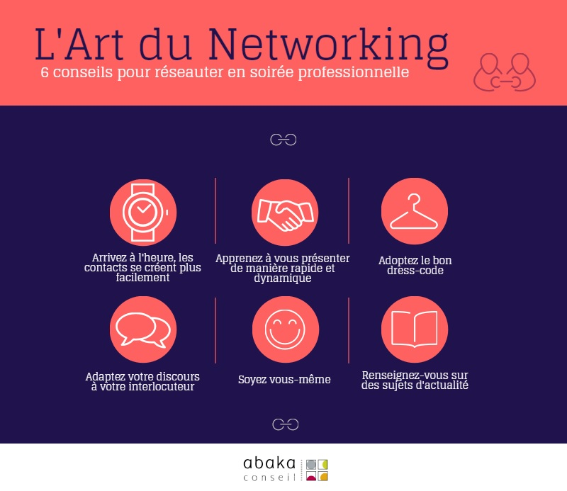 INFOGRAPHIE ART DU NETWORKING